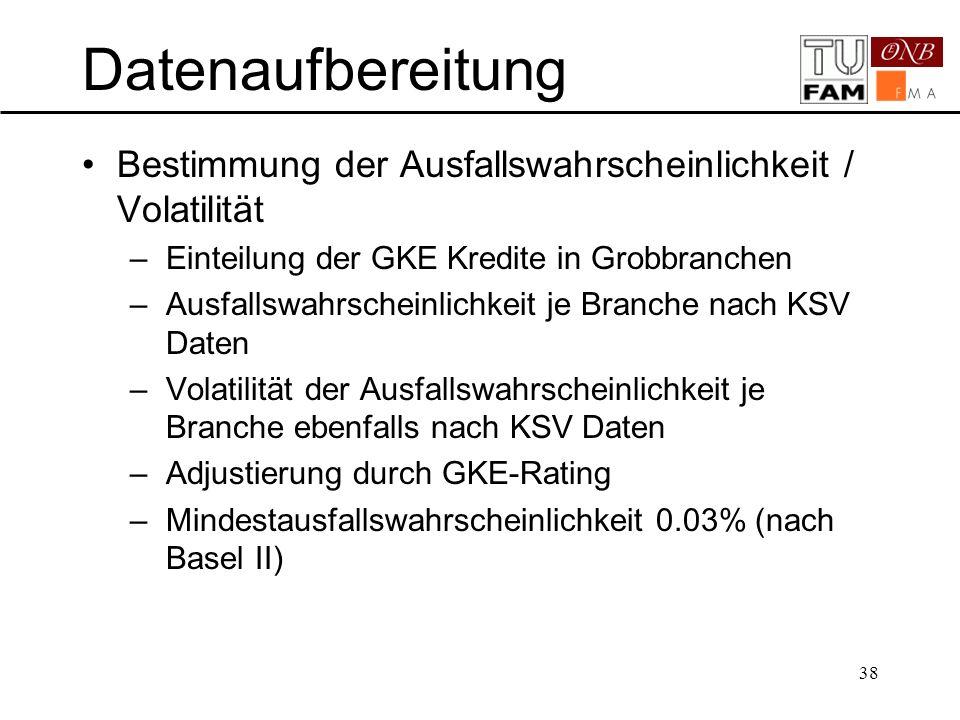 38 Datenaufbereitung Bestimmung der Ausfallswahrscheinlichkeit / Volatilität –Einteilung der GKE Kredite in Grobbranchen –Ausfallswahrscheinlichkeit j