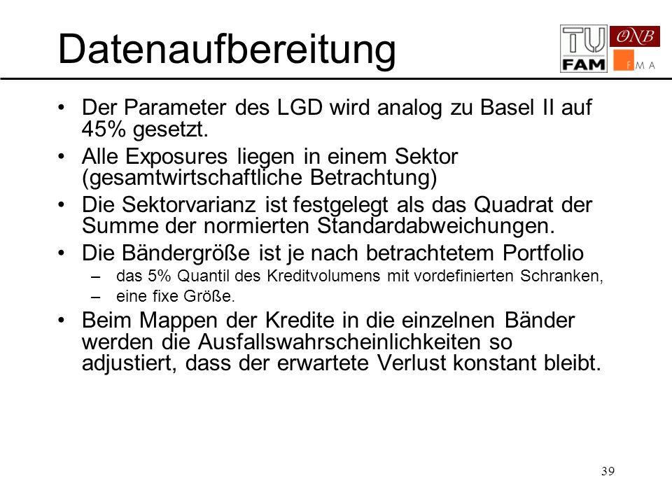 39 Datenaufbereitung Der Parameter des LGD wird analog zu Basel II auf 45% gesetzt. Alle Exposures liegen in einem Sektor (gesamtwirtschaftliche Betra