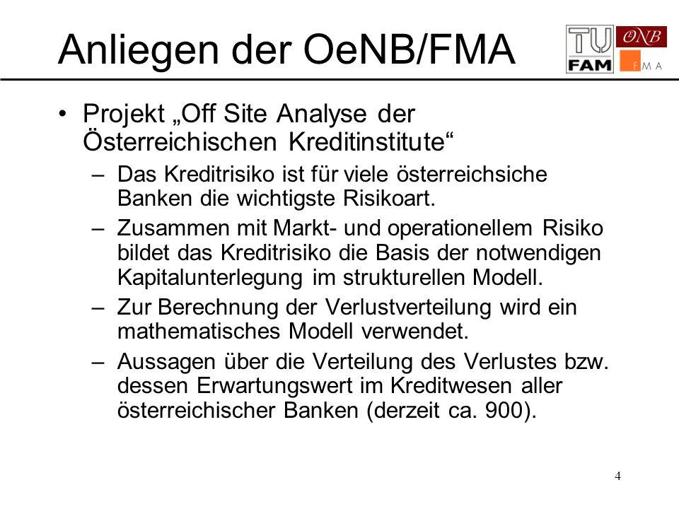 45 Inhalt 1.Ausgangslage OeNB/FMA – TU-Wien 2.Vor- und Nachteile gängiger Kreditrisikomodelle 3.Beschreibung CreditRisk + 4.Implementation 5.Datenerfassung und -aufbereitung 6.Erweiterungen