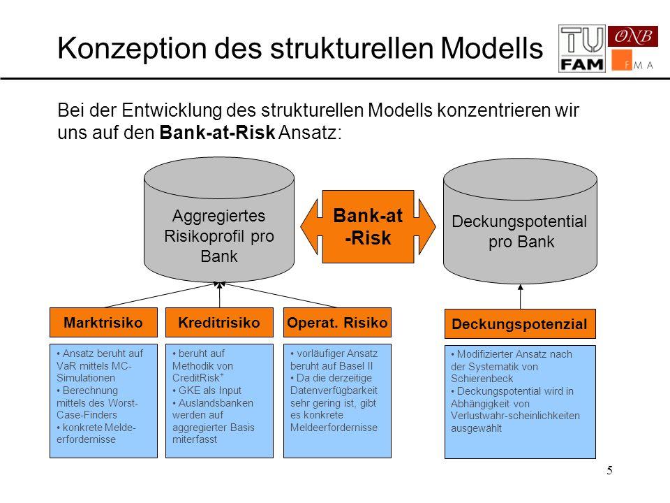 6 Umsetzung des strukturellen Modells Die konkrete Umsetzung des Kreditrisikomodells erfordert: –eine exakte Beschreibung dieses Modells, –eine Ausarbeitung der für die speziellen Umstände nötigen Adaptionen des Modells, insbesondere in Hinblick auf die vorhandenen Datenquellen, –eine numerisch stabile Implementation und –ausführliche Tests zur Validierung und Qualitätssicherung.