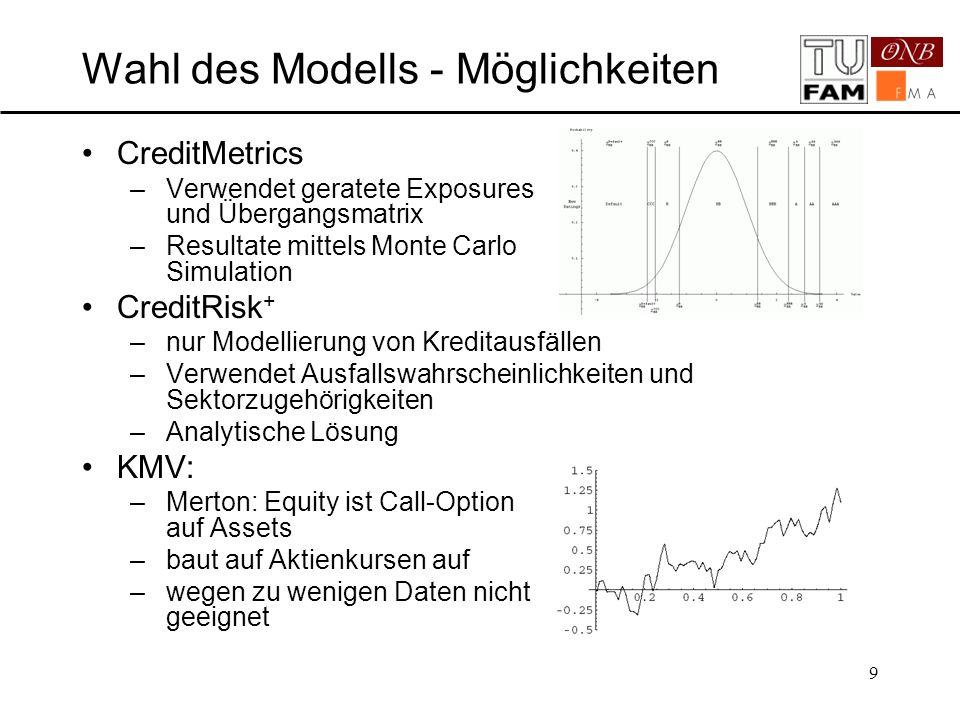 9 Wahl des Modells - Möglichkeiten CreditMetrics –Verwendet geratete Exposures und Übergangsmatrix –Resultate mittels Monte Carlo Simulation CreditRis