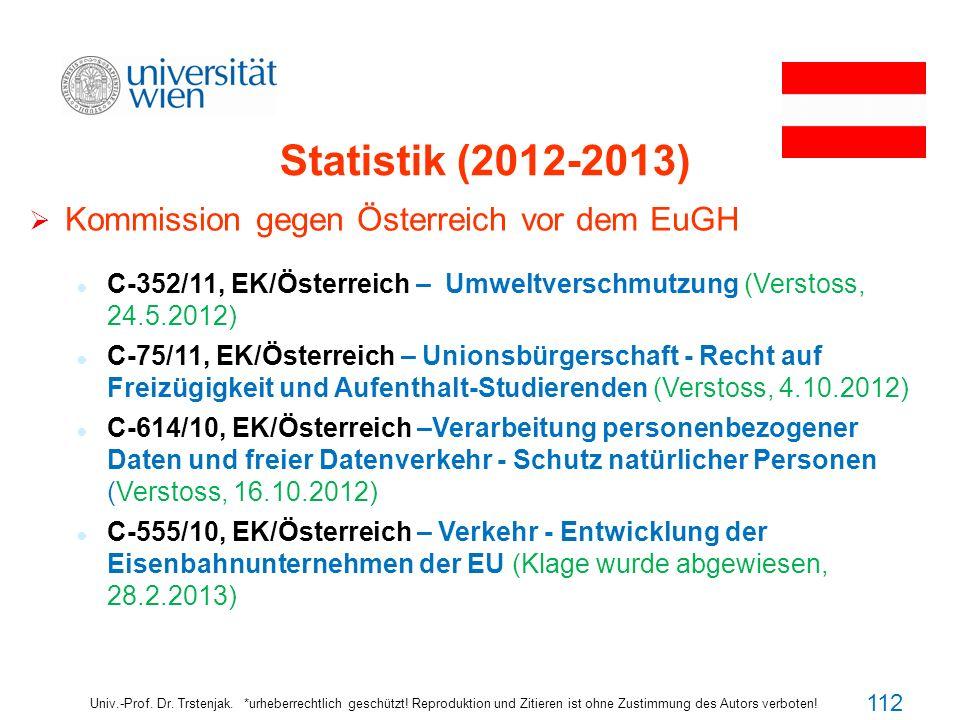 Statistik (2012-2013) Univ.-Prof. Dr. Trstenjak. *urheberrechtlich geschützt! Reproduktion und Zitieren ist ohne Zustimmung des Autors verboten! Kommi