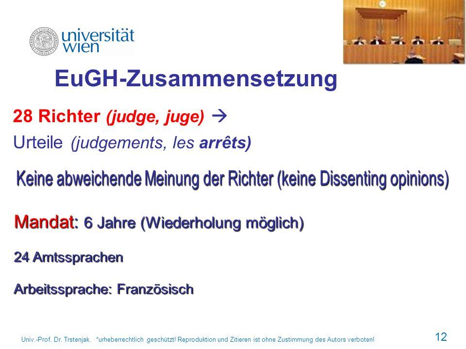 12 28 Richter (judge, juge) Urteile (judgements, les arrêts) Mandat: 6 Jahre (Wiederholung möglich) 24 Amtssprachen Arbeitssprache: Französisch EuGH-Z
