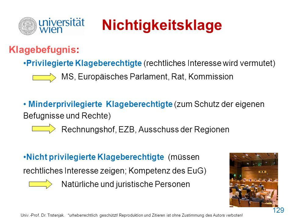 Nichtigkeitsklage Klagebefugnis: Privilegierte Klageberechtigte (rechtliches Interesse wird vermutet) MS, Europäisches Parlament, Rat, Kommission Mind