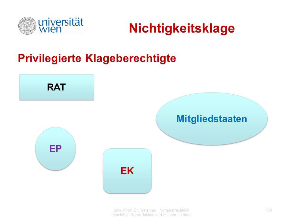 Nichtigkeitsklage Privilegierte Klageberechtigte Univ.-Prof. Dr. Trstenjak. *urheberrechtlich geschützt! Reproduktion und Zitieren ist ohne Zustimmung