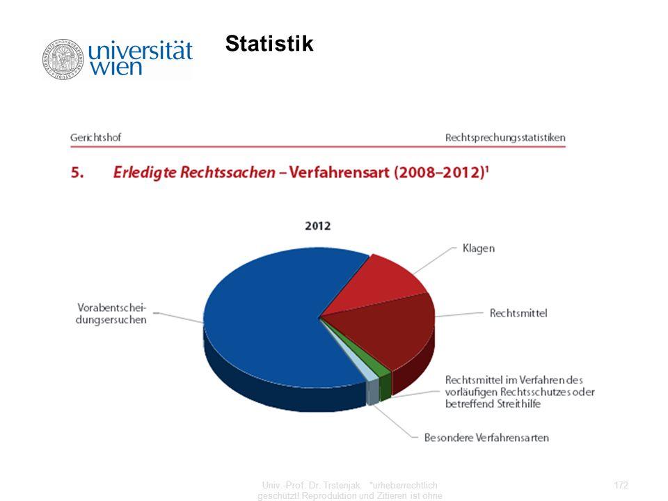 Statistik Univ.-Prof. Dr. Trstenjak. *urheberrechtlich geschützt! Reproduktion und Zitieren ist ohne Zustimmung des Autors verboten! 172