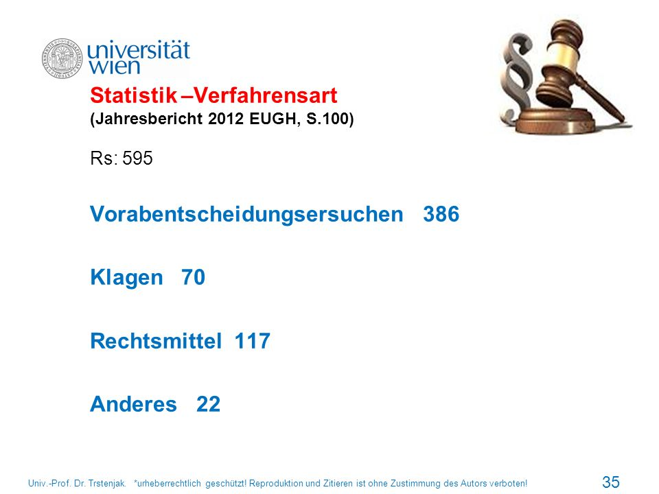 Statistik –Verfahrensart (Jahresbericht 2012 EUGH, S.100) Rs: 595 Vorabentscheidungsersuchen 386 Klagen 70 Rechtsmittel 117 Anderes 22 35 Univ.-Prof.