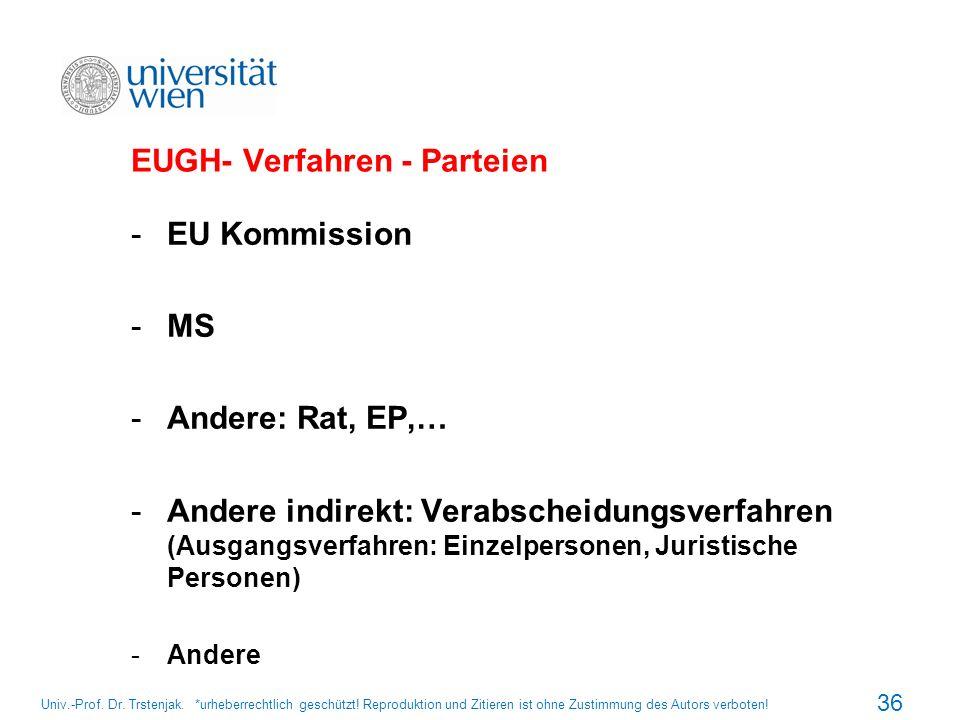 EUGH- Verfahren - Parteien -EU Kommission -MS -Andere: Rat, EP,… -Andere indirekt: Verabscheidungsverfahren (Ausgangsverfahren: Einzelpersonen, Jurist