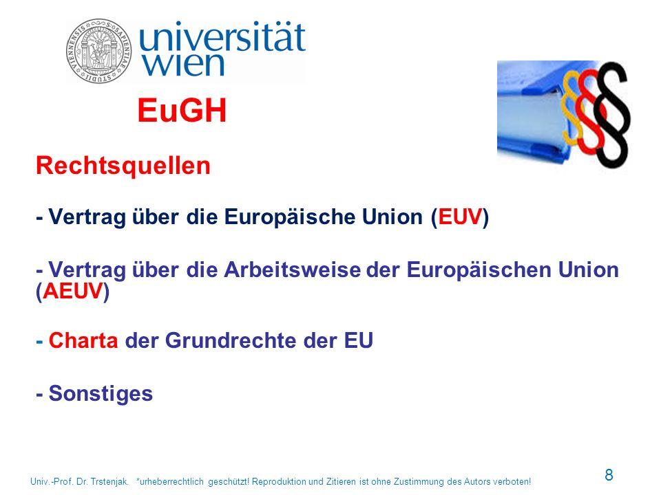 EuGH Rechtsquellen - Vertrag über die Europäische Union (EUV) - Vertrag über die Arbeitsweise der Europäischen Union (AEUV) - Charta der Grundrechte d