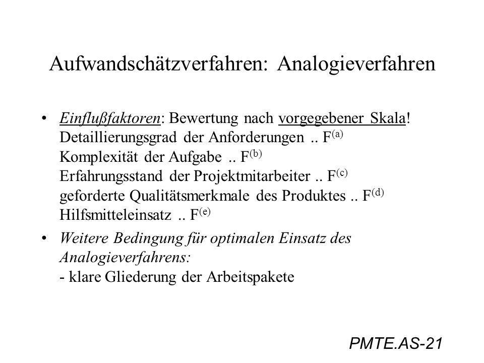 PMTE.AS-21 Aufwandschätzverfahren: Analogieverfahren Einflußfaktoren: Bewertung nach vorgegebener Skala! Detaillierungsgrad der Anforderungen.. F (a)