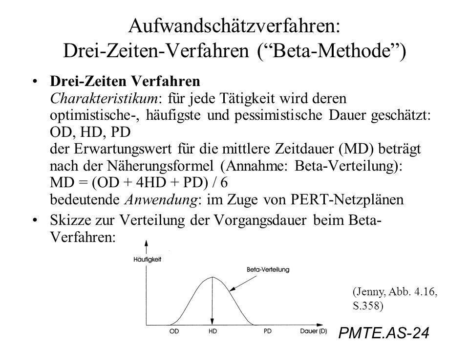 PMTE.AS-24 Aufwandschätzverfahren: Drei-Zeiten-Verfahren (Beta-Methode) Drei-Zeiten Verfahren Charakteristikum: für jede Tätigkeit wird deren optimist