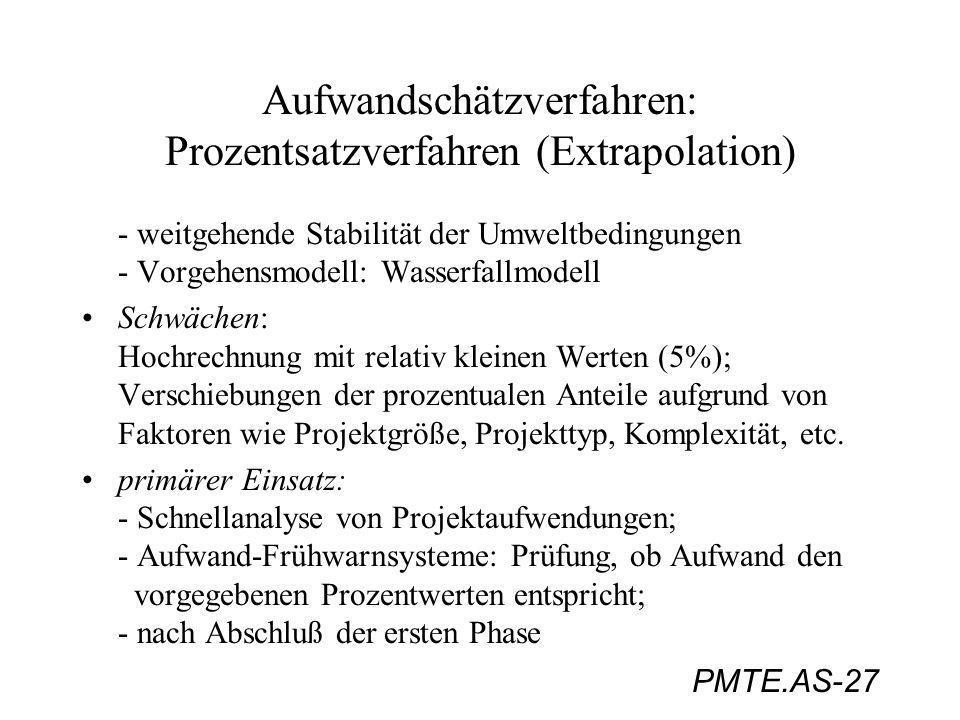 PMTE.AS-27 Aufwandschätzverfahren: Prozentsatzverfahren (Extrapolation) - weitgehende Stabilität der Umweltbedingungen - Vorgehensmodell: Wasserfallmo