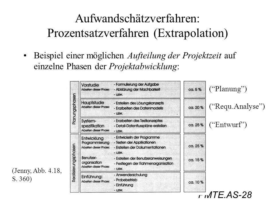 PMTE.AS-28 Aufwandschätzverfahren: Prozentsatzverfahren (Extrapolation) Beispiel einer möglichen Aufteilung der Projektzeit auf einzelne Phasen der Pr
