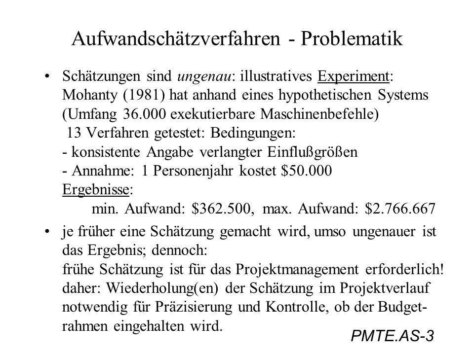 PMTE.AS-3 Aufwandschätzverfahren - Problematik Schätzungen sind ungenau: illustratives Experiment: Mohanty (1981) hat anhand eines hypothetischen Syst