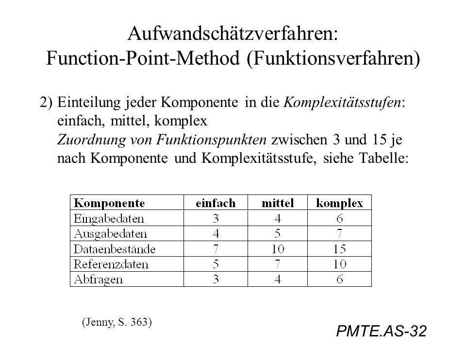 PMTE.AS-32 Aufwandschätzverfahren: Function-Point-Method (Funktionsverfahren) 2)Einteilung jeder Komponente in die Komplexitätsstufen: einfach, mittel