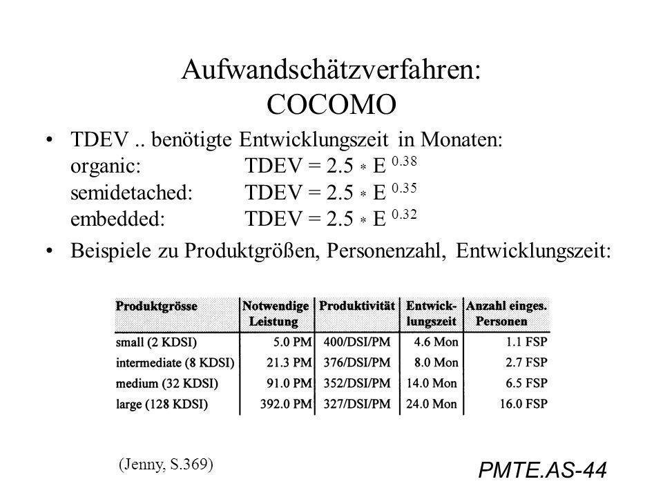 PMTE.AS-44 Aufwandschätzverfahren: COCOMO TDEV.. benötigte Entwicklungszeit in Monaten: organic:TDEV = 2.5 * E 0.38 semidetached:TDEV = 2.5 * E 0.35 e