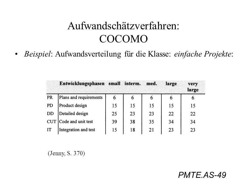 PMTE.AS-49 Aufwandschätzverfahren: COCOMO Beispiel: Aufwandsverteilung für die Klasse: einfache Projekte: (Jenny, S. 370)