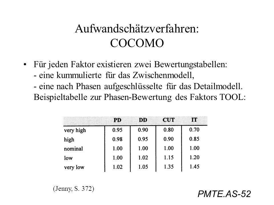PMTE.AS-52 Aufwandschätzverfahren: COCOMO Für jeden Faktor existieren zwei Bewertungstabellen: - eine kummulierte für das Zwischenmodell, - eine nach