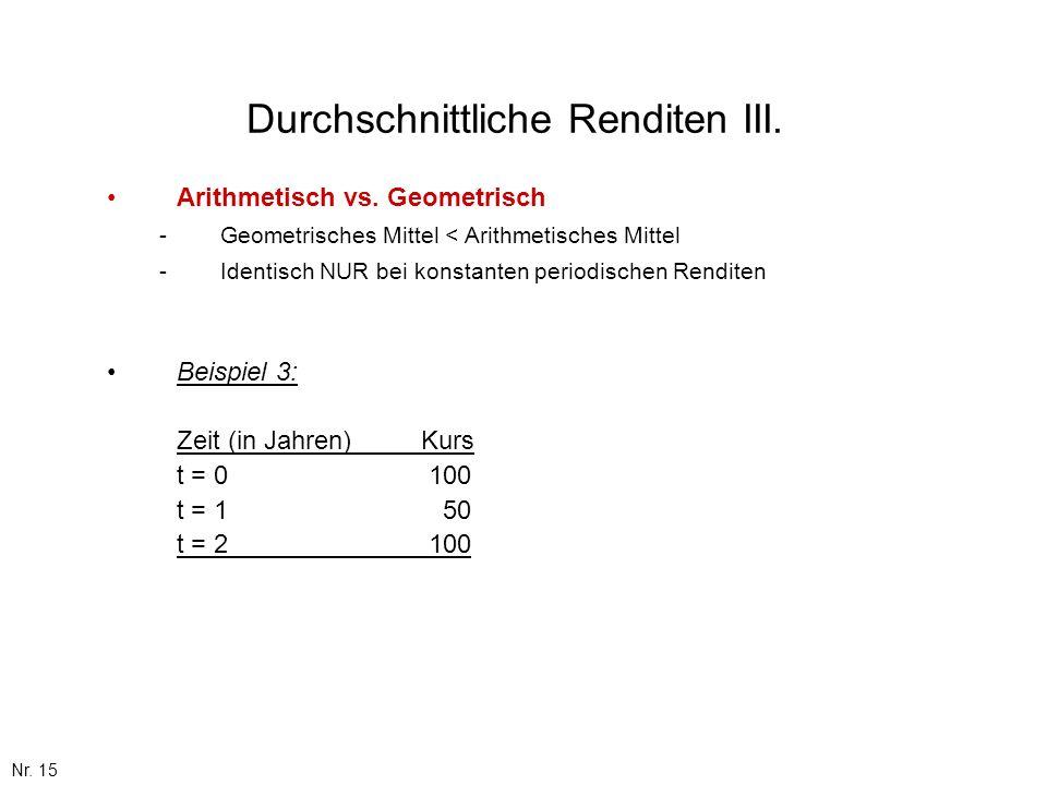 Nr. 15 Durchschnittliche Renditen III. Arithmetisch vs. Geometrisch Geometrisches Mittel < Arithmetisches Mittel Identisch NUR bei konstanten period