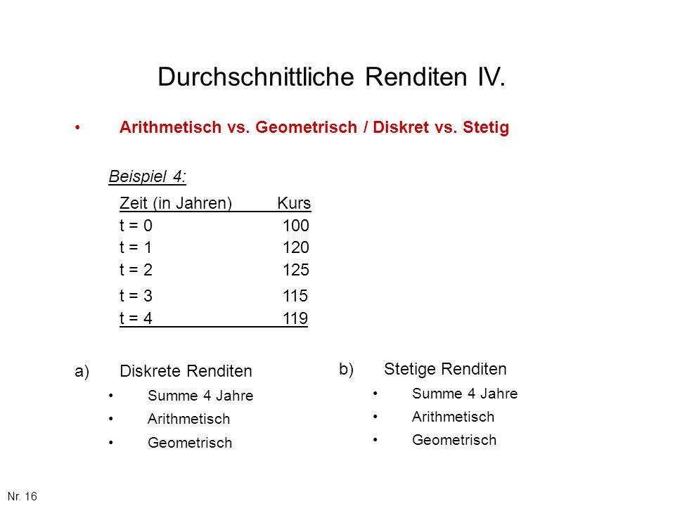Nr. 16 Durchschnittliche Renditen IV. Arithmetisch vs. Geometrisch / Diskret vs. Stetig Beispiel 4: Zeit (in Jahren)Kurs t = 0 100 t = 1 120 t = 2 125