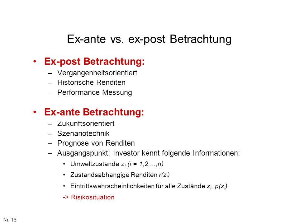 Nr. 18 Ex-ante vs. ex-post Betrachtung Ex-post Betrachtung: –Vergangenheitsorientiert –Historische Renditen –Performance-Messung Ex-ante Betrachtung: