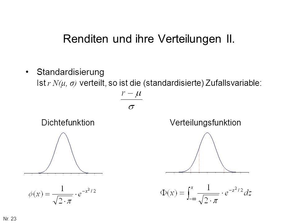Nr. 23 Renditen und ihre Verteilungen II. Standardisierung Ist r N( μ, σ ) verteilt, so ist die (standardisierte) Zufallsvariable: Dichtefunktion Vert