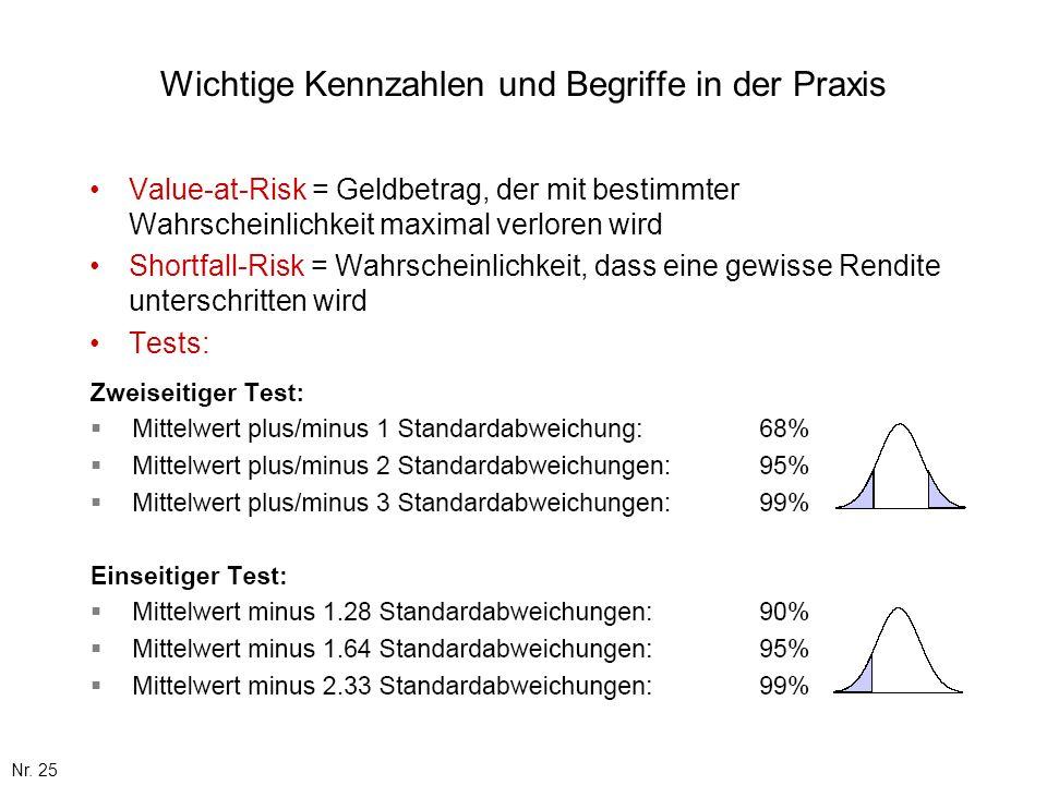 Nr. 25 Wichtige Kennzahlen und Begriffe in der Praxis Value-at-Risk = Geldbetrag, der mit bestimmter Wahrscheinlichkeit maximal verloren wird Shortfal