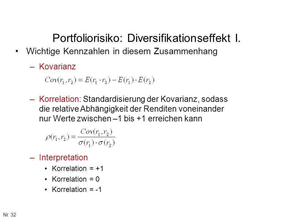 Nr. 32 Portfoliorisiko: Diversifikationseffekt I. Wichtige Kennzahlen in diesem Zusammenhang –Kovarianz –Korrelation: Standardisierung der Kovarianz,