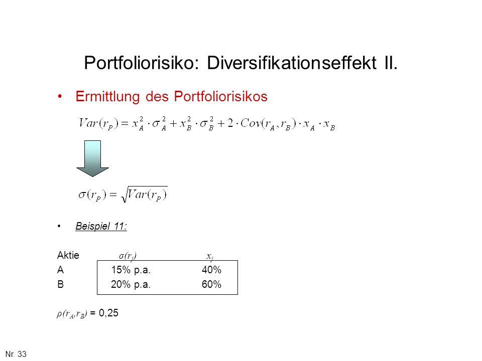 Nr. 33 Portfoliorisiko: Diversifikationseffekt II. Ermittlung des Portfoliorisikos Beispiel 11: Aktie σ(r j ) x j A 15% p.a.40% B 20% p.a.60% ρ(r A,r