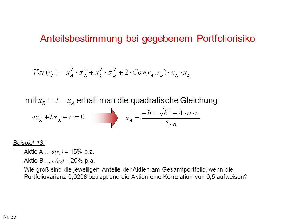 Nr. 35 Anteilsbestimmung bei gegebenem Portfoliorisiko mit x B = 1 – x A erhält man die quadratische Gleichung Beispiel 13: Aktie A... σ(r A ) = 15% p