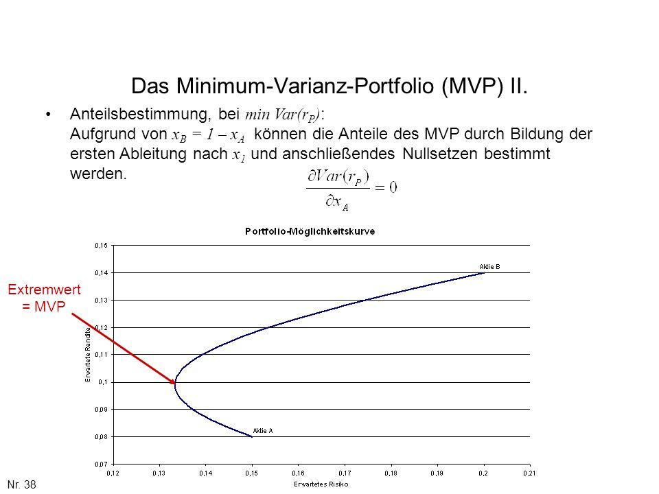 Nr. 38 Das Minimum-Varianz-Portfolio (MVP) II. Anteilsbestimmung, bei min Var(r P ) : Aufgrund von x B = 1 – x A können die Anteile des MVP durch Bild