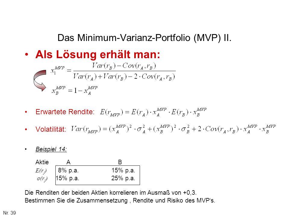 Nr. 39 Das Minimum-Varianz-Portfolio (MVP) II. Erwartete Rendite: Volatilität: Beispiel 14: Aktie A B E(r j ) 8% p.a.15% p.a. σ(r j ) 15% p.a.25% p.a.
