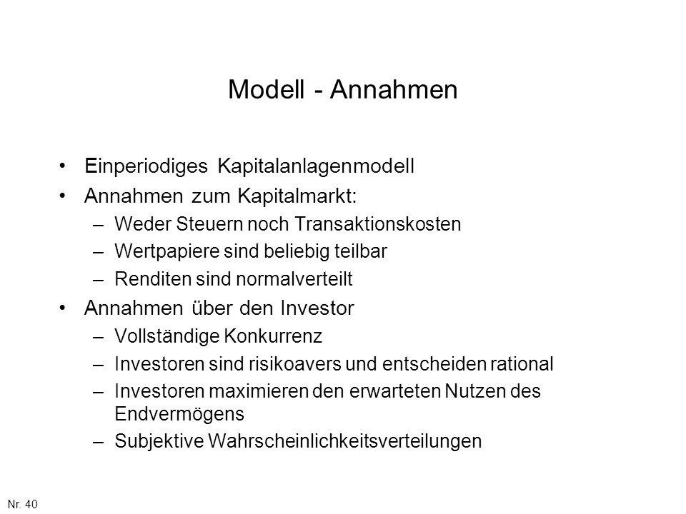 Nr. 40 Modell - Annahmen Einperiodiges Kapitalanlagenmodell Annahmen zum Kapitalmarkt: –Weder Steuern noch Transaktionskosten –Wertpapiere sind belieb