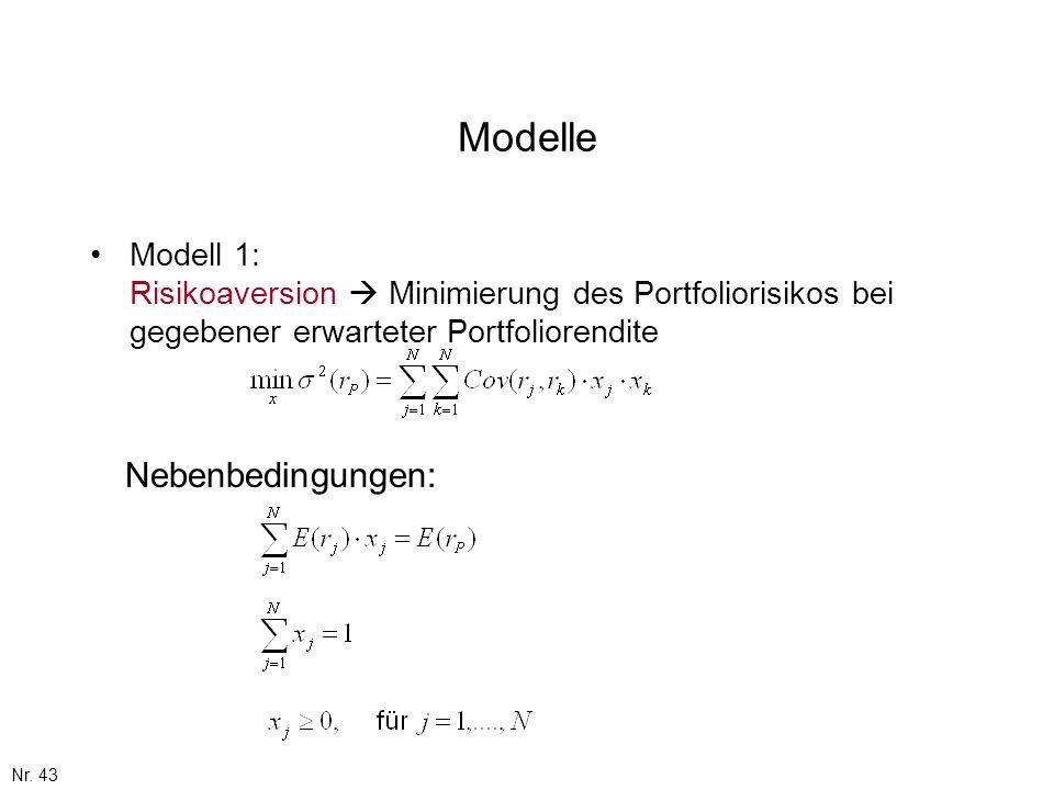 Nr. 43 Modelle Modell 1: Risikoaversion Minimierung des Portfoliorisikos bei gegebener erwarteter Portfoliorendite Nebenbedingungen: