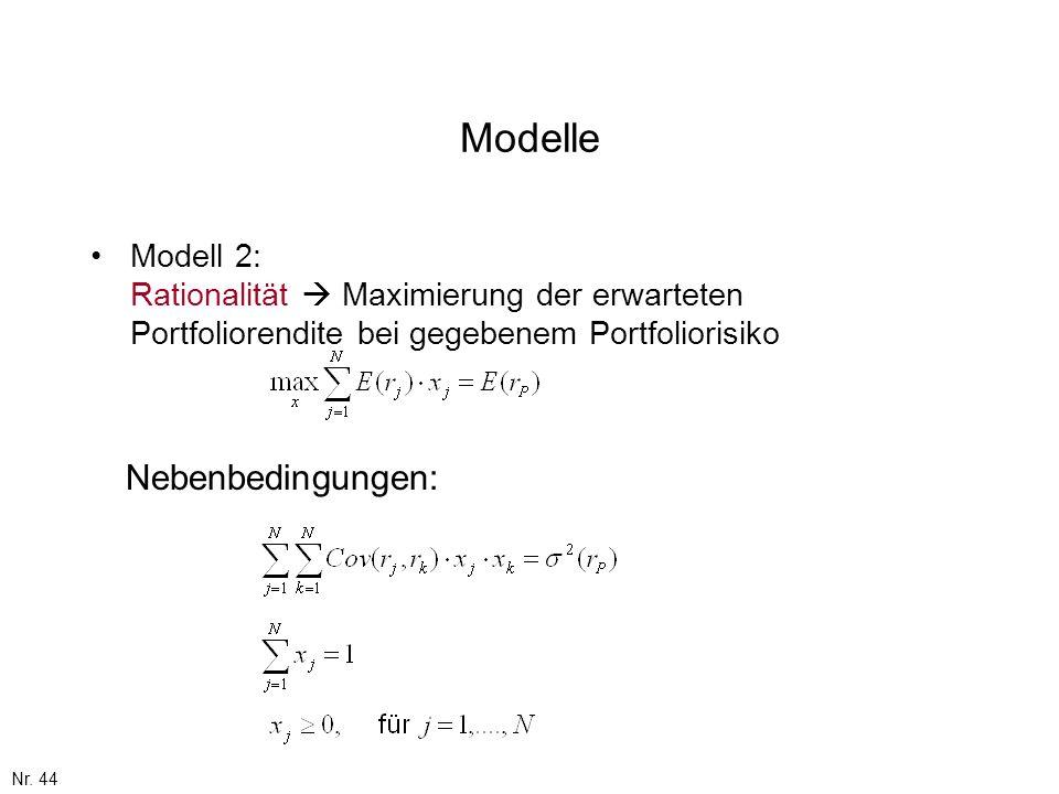 Nr. 44 Modelle Modell 2: Rationalität Maximierung der erwarteten Portfoliorendite bei gegebenem Portfoliorisiko Nebenbedingungen: