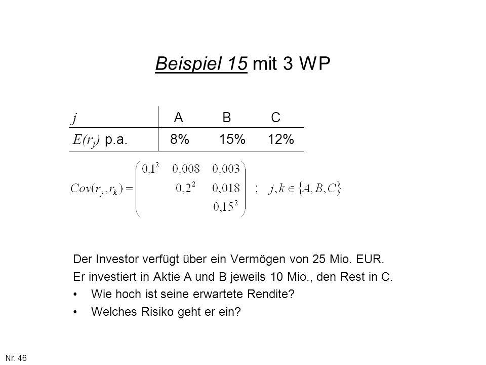 Nr. 46 Beispiel 15 mit 3 WP j A B C E(r j ) p.a.8%15%12% Der Investor verfügt über ein Vermögen von 25 Mio. EUR. Er investiert in Aktie A und B jeweil