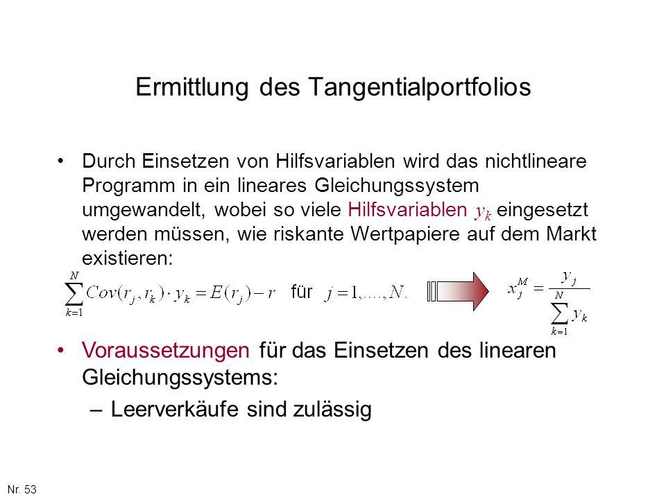 Nr. 53 Ermittlung des Tangentialportfolios Durch Einsetzen von Hilfsvariablen wird das nichtlineare Programm in ein lineares Gleichungssystem umgewand