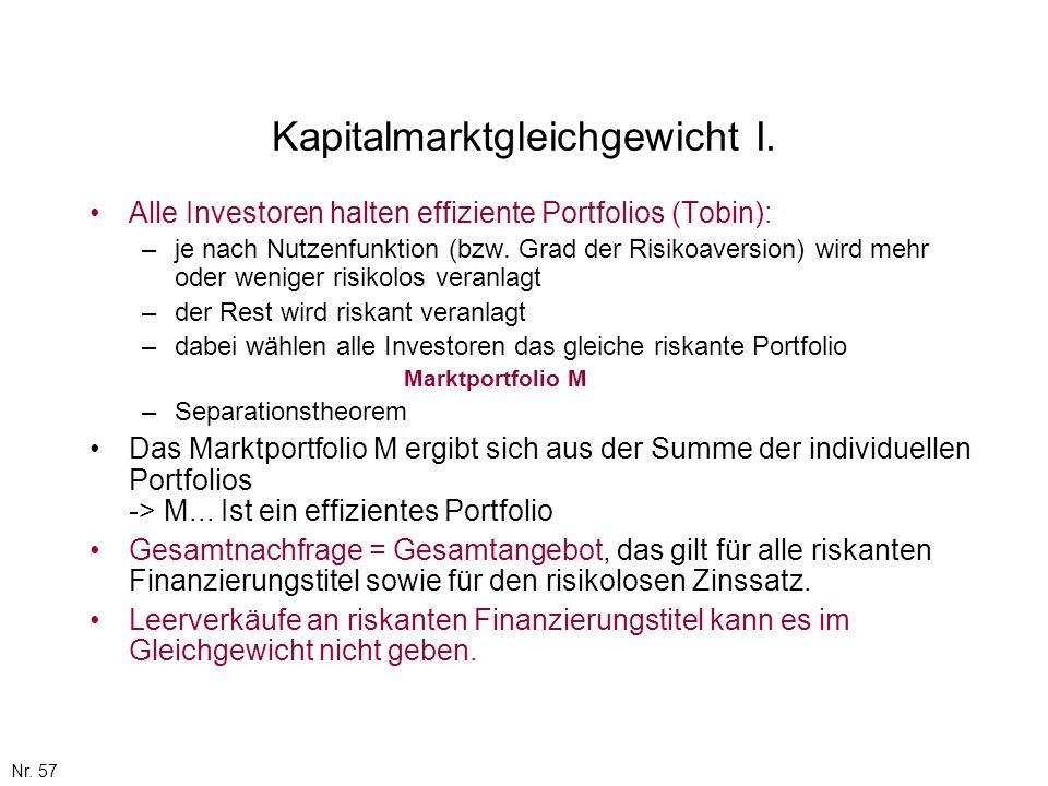 Nr. 57 Kapitalmarktgleichgewicht I. Alle Investoren halten effiziente Portfolios (Tobin): –je nach Nutzenfunktion (bzw. Grad der Risikoaversion) wird