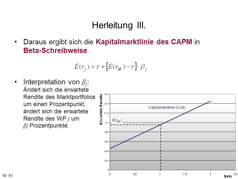 Nr. 61 Herleitung III. Daraus ergibt sich die Kapitalmarktlinie des CAPM in Beta-Schreibweise Interpretation von β j : Ändert sich die erwartete Rendi