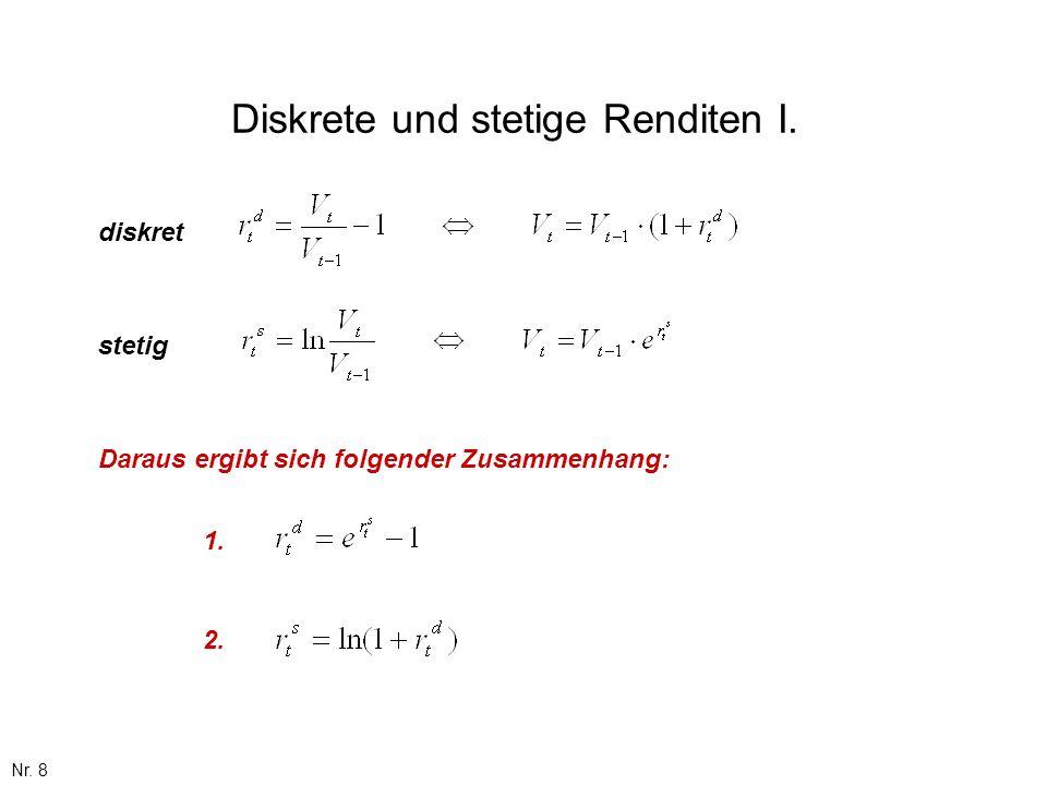 Nr. 8 Diskrete und stetige Renditen I. diskret stetig Daraus ergibt sich folgender Zusammenhang: 1. 2.