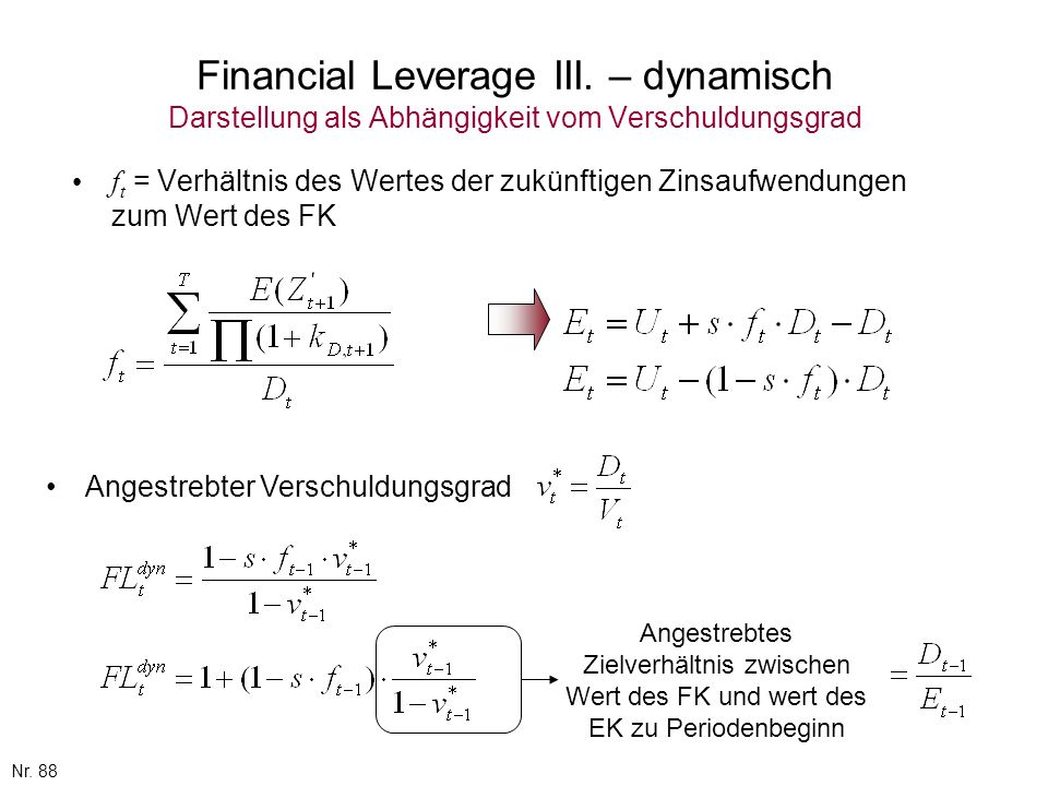 Nr.88 Financial Leverage III.