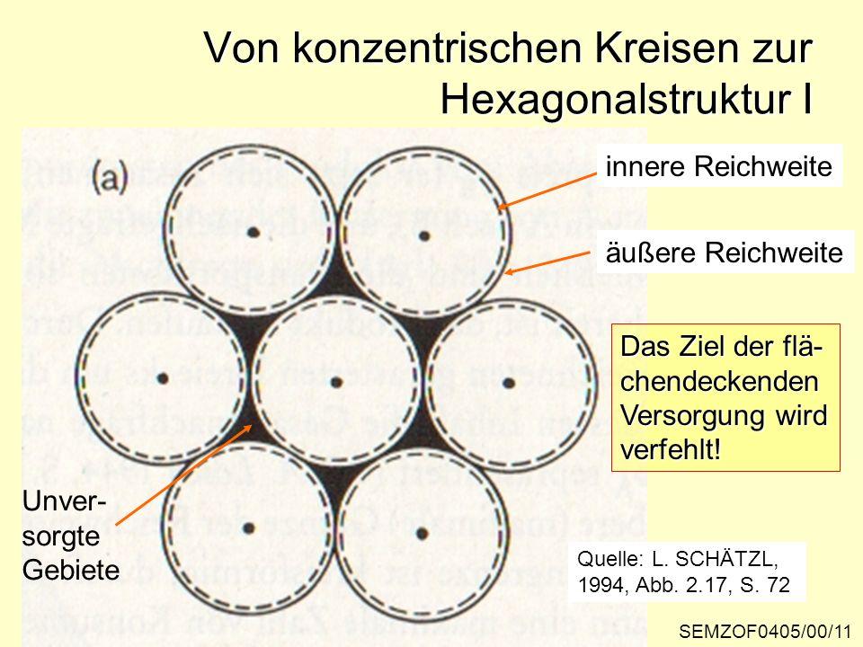 SEMZOF0405/00/11 Von konzentrischen Kreisen zur Hexagonalstruktur I Quelle: L. SCHÄTZL, 1994, Abb. 2.17, S. 72 innere Reichweite äußere Reichweite Das
