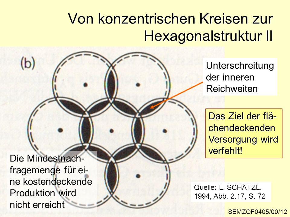 SEMZOF0405/00/12 Von konzentrischen Kreisen zur Hexagonalstruktur II Quelle: L. SCHÄTZL, 1994, Abb. 2.17, S. 72 Unterschreitung der inneren Reichweite