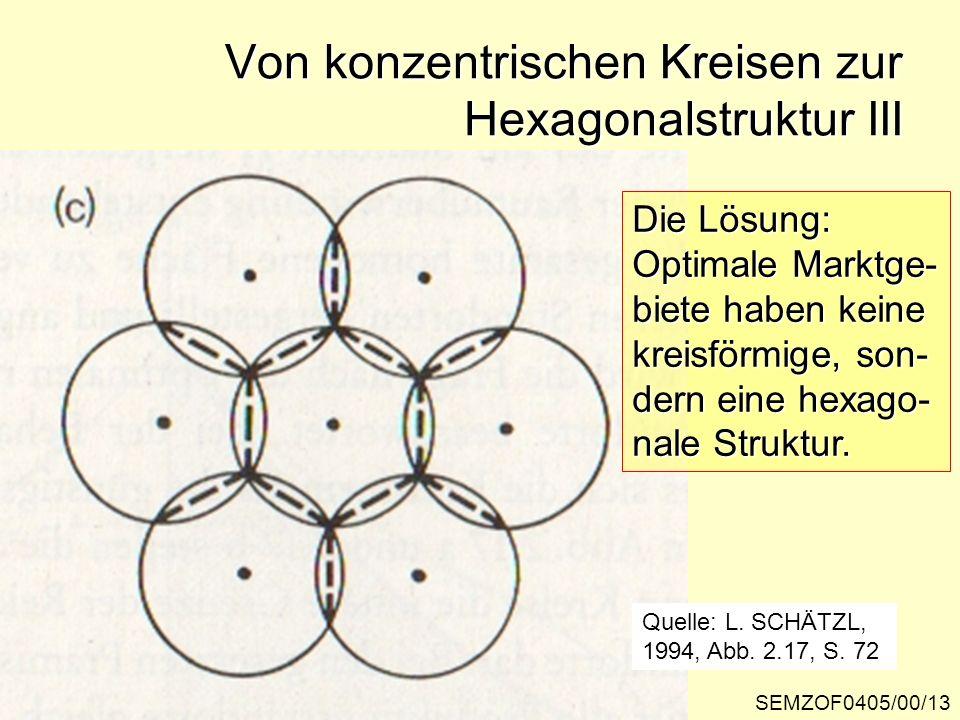 Von konzentrischen Kreisen zur Hexagonalstruktur III Quelle: L. SCHÄTZL, 1994, Abb. 2.17, S. 72 Die Lösung: Optimale Marktge- biete haben keine kreisf