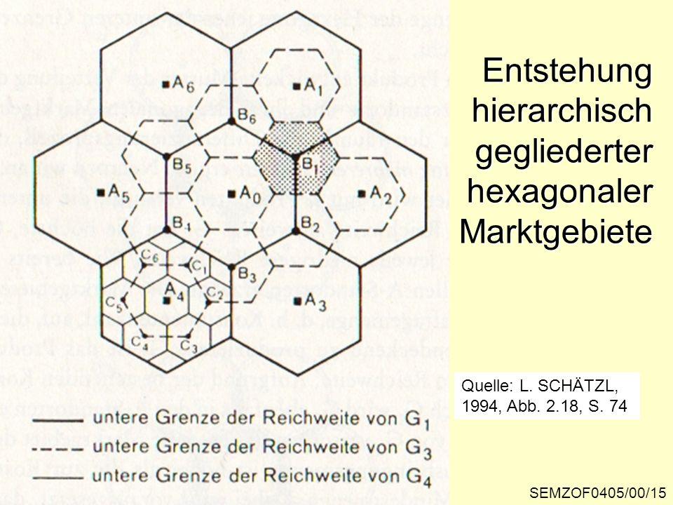 SEMZOF0405/00/15 Quelle: L. SCHÄTZL, 1994, Abb. 2.18, S. 74 Entstehung hierarchisch gegliederter hexagonaler Marktgebiete