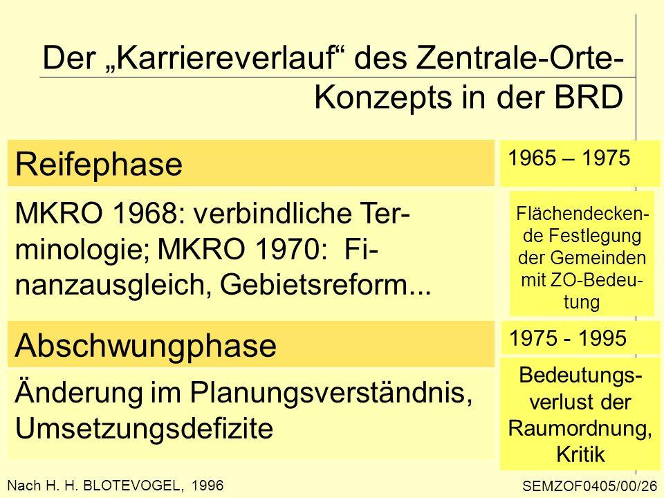 Der Karriereverlauf des Zentrale-Orte- Konzepts in der BRD Nach H. H. BLOTEVOGEL, 1996 Änderung im Planungsverständnis, Umsetzungsdefizite 1965 – 1975