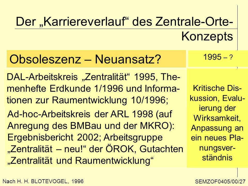 Der Karriereverlauf des Zentrale-Orte- Konzepts Nach H. H. BLOTEVOGEL, 1996 1995 – ? Kritische Dis- kussion, Evalu- ierung der Wirksamkeit, Anpassung