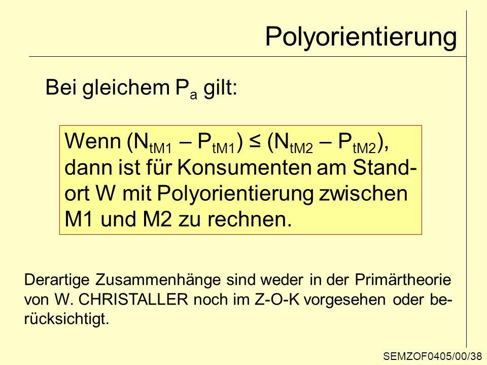 Polyorientierung Bei gleichem P a gilt: Wenn (N tM1 – P tM1 ) (N tM2 – P tM2 ), dann ist für Konsumenten am Stand- ort W mit Polyorientierung zwischen