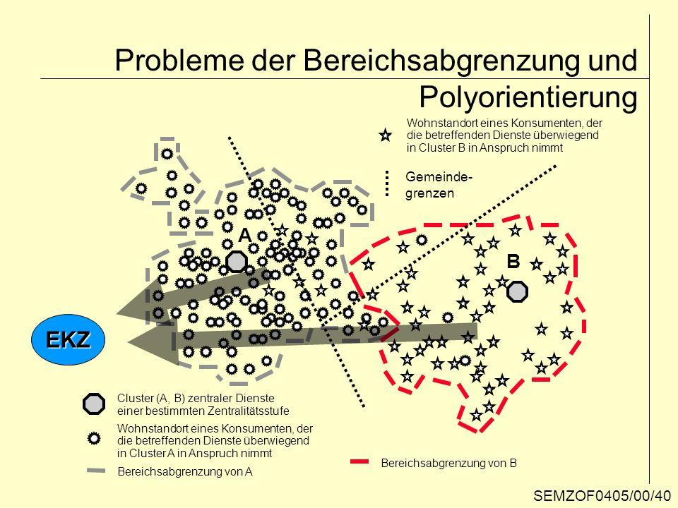 Probleme der Bereichsabgrenzung und Polyorientierung EKZ Gemeinde- grenzen SEMZOF0405/00/40