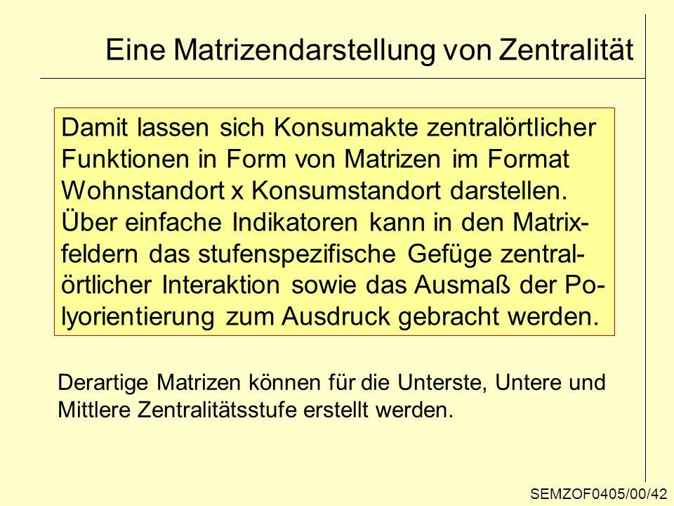 Eine Matrizendarstellung von Zentralität Damit lassen sich Konsumakte zentralörtlicher Funktionen in Form von Matrizen im Format Wohnstandort x Konsum